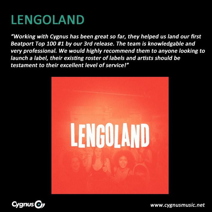 Lengoland